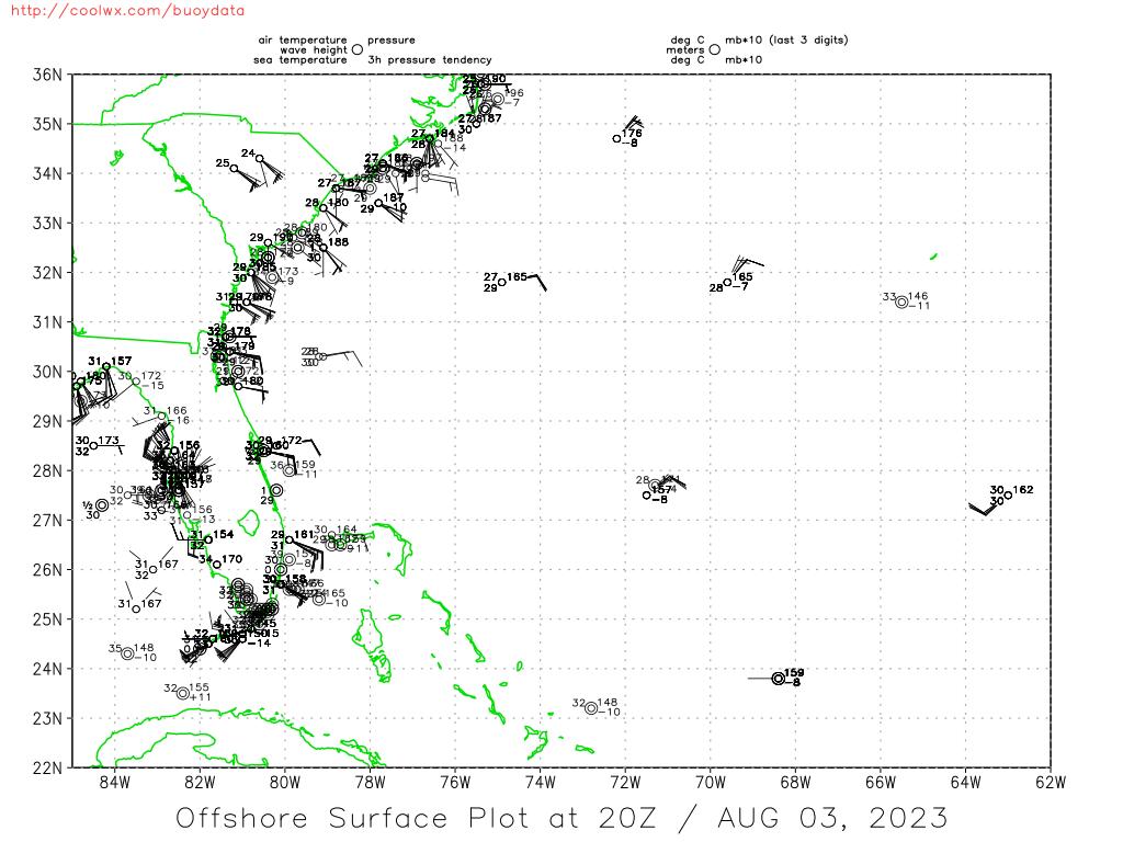 Coastal SE U.S. Buoy/Ship Map and Analyses