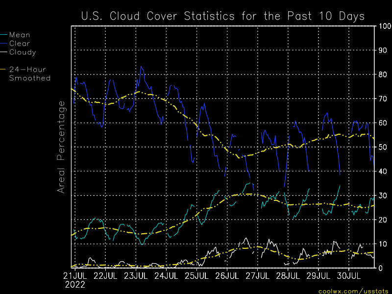 Us Cloud Cover Statistics And Maps - Us-cloud-map
