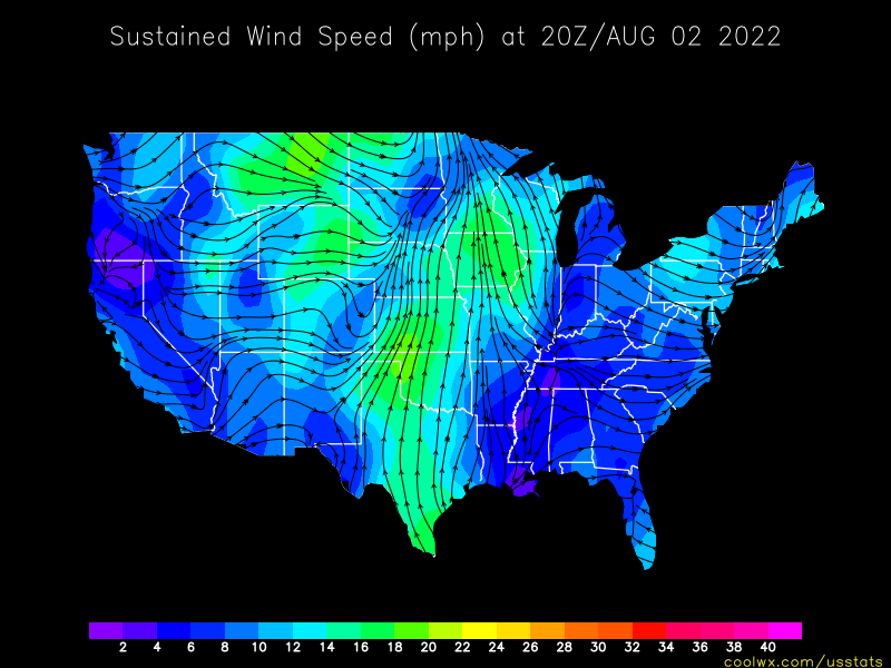 Current Windspeed